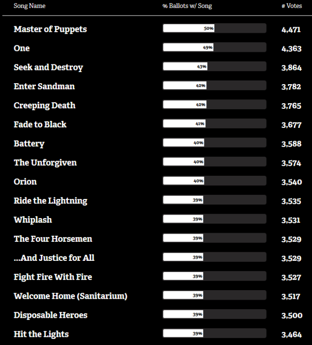 perumetal.net_Set_List_Metallica_Lima-Perú_2014_Marzo
